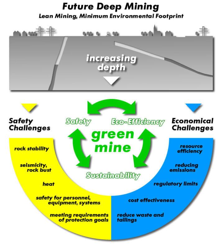 the future of coal energy essay